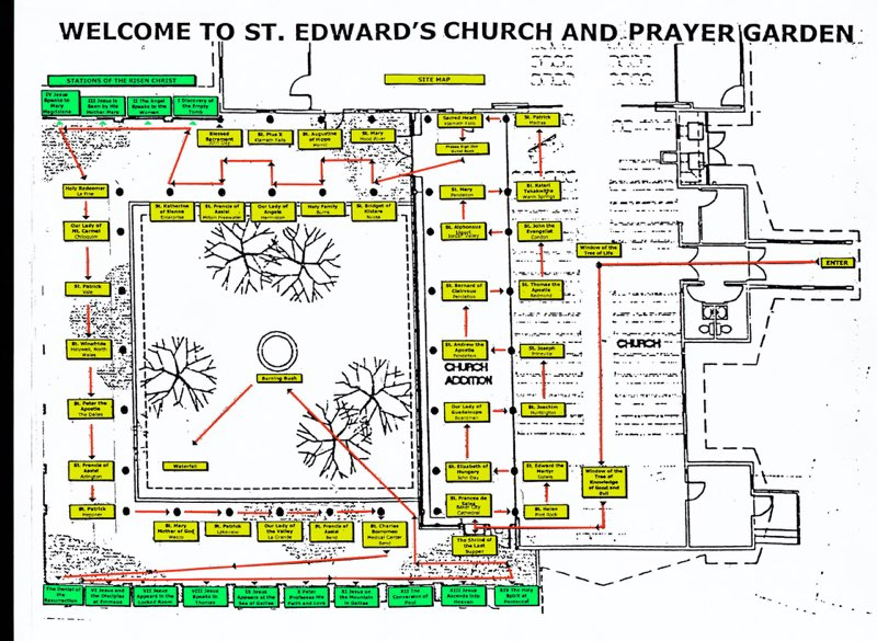 Map of St Winefride's Garden